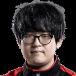 GimGoon (Kim, Han Saem)